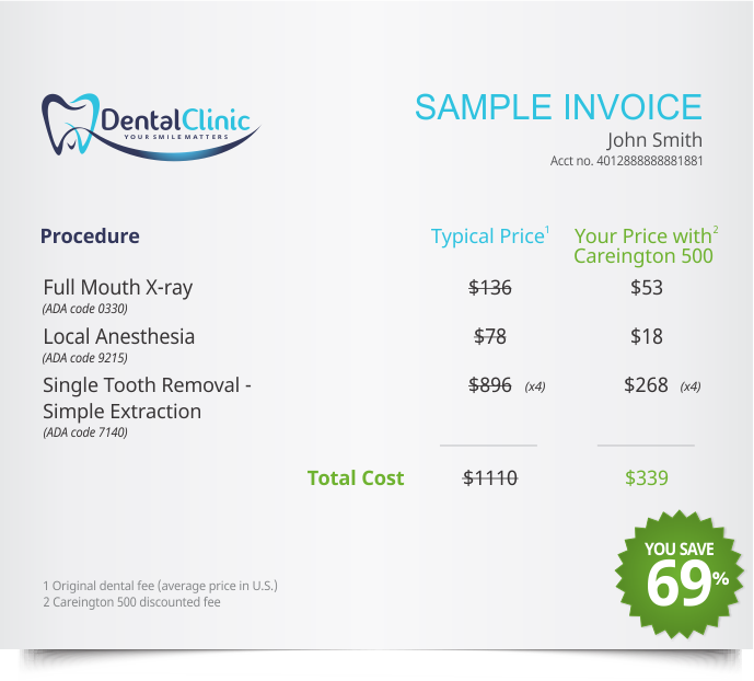 Cost Of Wisdom Teeth Removal With Insurance Teethwalls