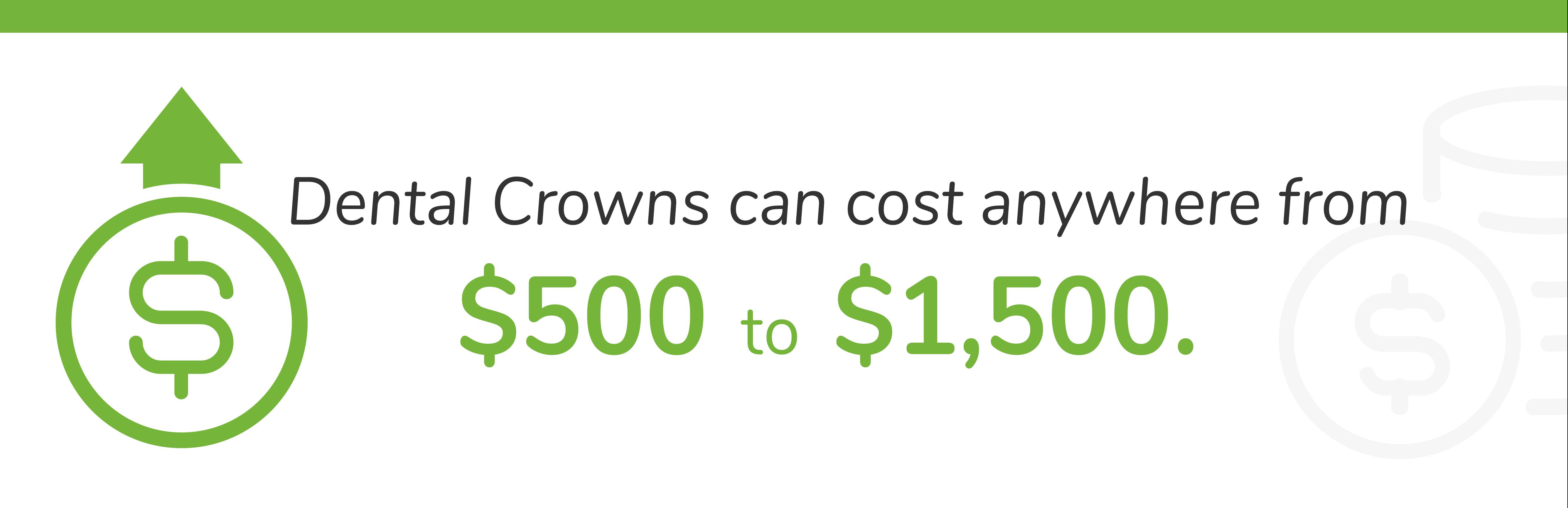 Dental Crowns Cost Range
