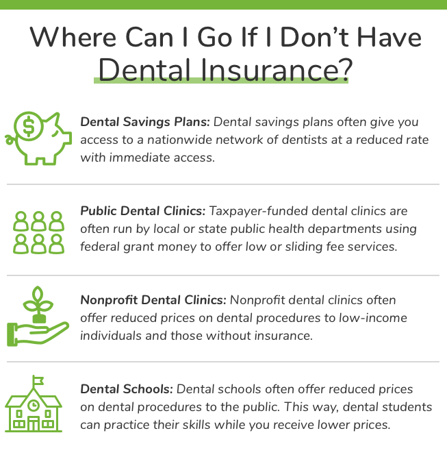 Don't Have Dental Insurance